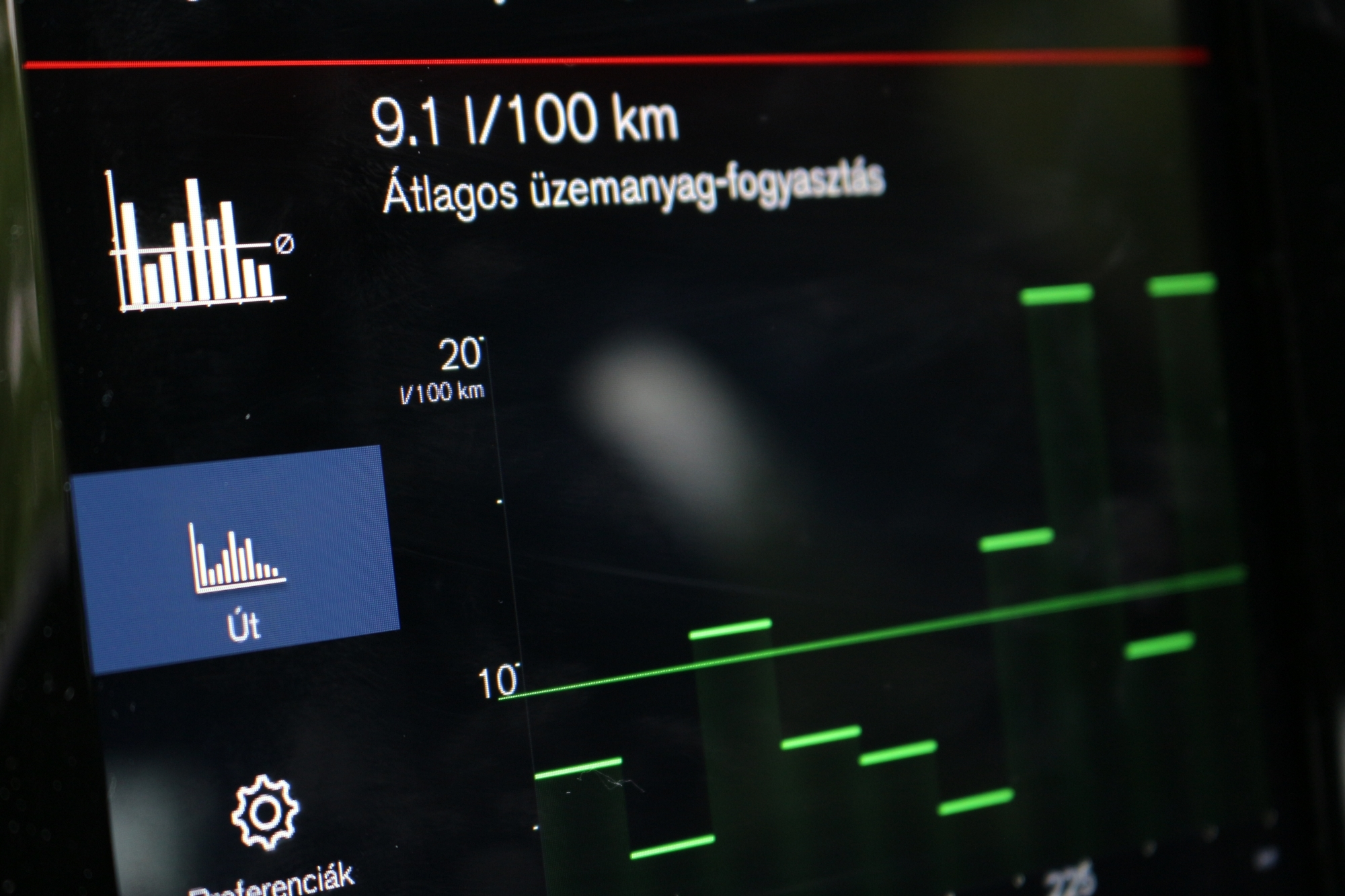Volvo S60 T5 fogyasztás