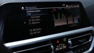 BMW 330d Touring fogyasztás